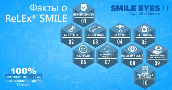 lazer-metod-smile