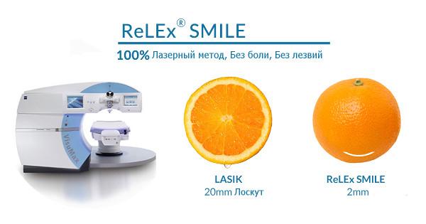 smile-korrektsiya-moskva